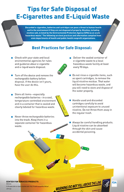 This 11.5x17.5 flyer provides tips and recommendations for the safe disposal of e-cigarettes and e-liquid waste.