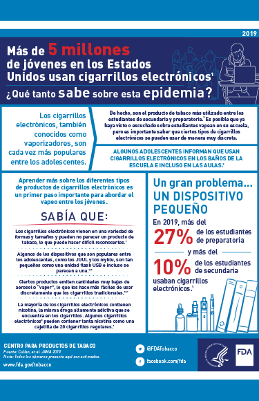 This 8.5x11 two-page infographic provides information in Spanish on the health risks e-cigarette use (vaping) poses to youth.