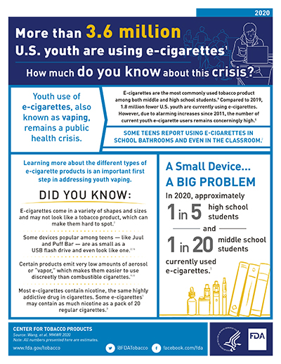 This 8.5x11 two-page infographic provides information on the health risks e-cigarette use (vaping) poses to youth.