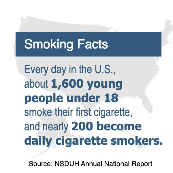 This widget displays information about youth cigarette use. It includes a selection of smoking related graphics, facts and statistics.